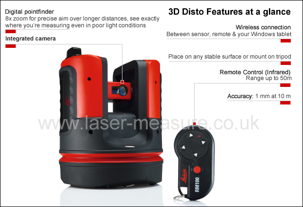 Leica 3D Disto at a glance