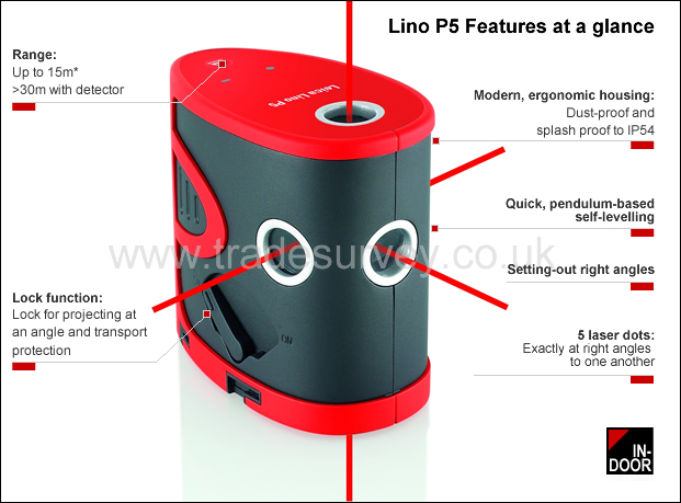 Leica LINO P5 at a glance